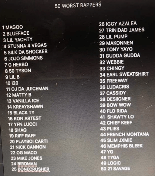 Top 50 Worse rapper list is headlined by Magoo, BlueFace and Flo'Rida