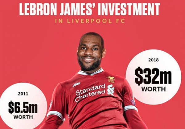 check out 63495 22e62 Lebron James makes $26 Million dollars off his 2% investment ...